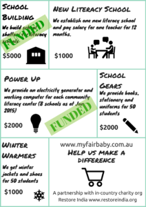 Fundraising goals poster